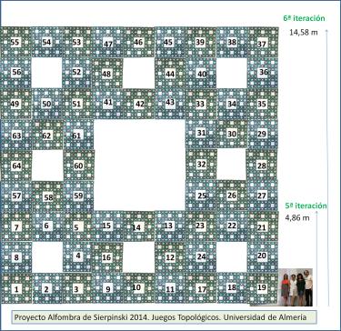 Simulación de la sexta iteración de la Alfombra de Sierpinski, con la colaboración de 64 centros educativos.